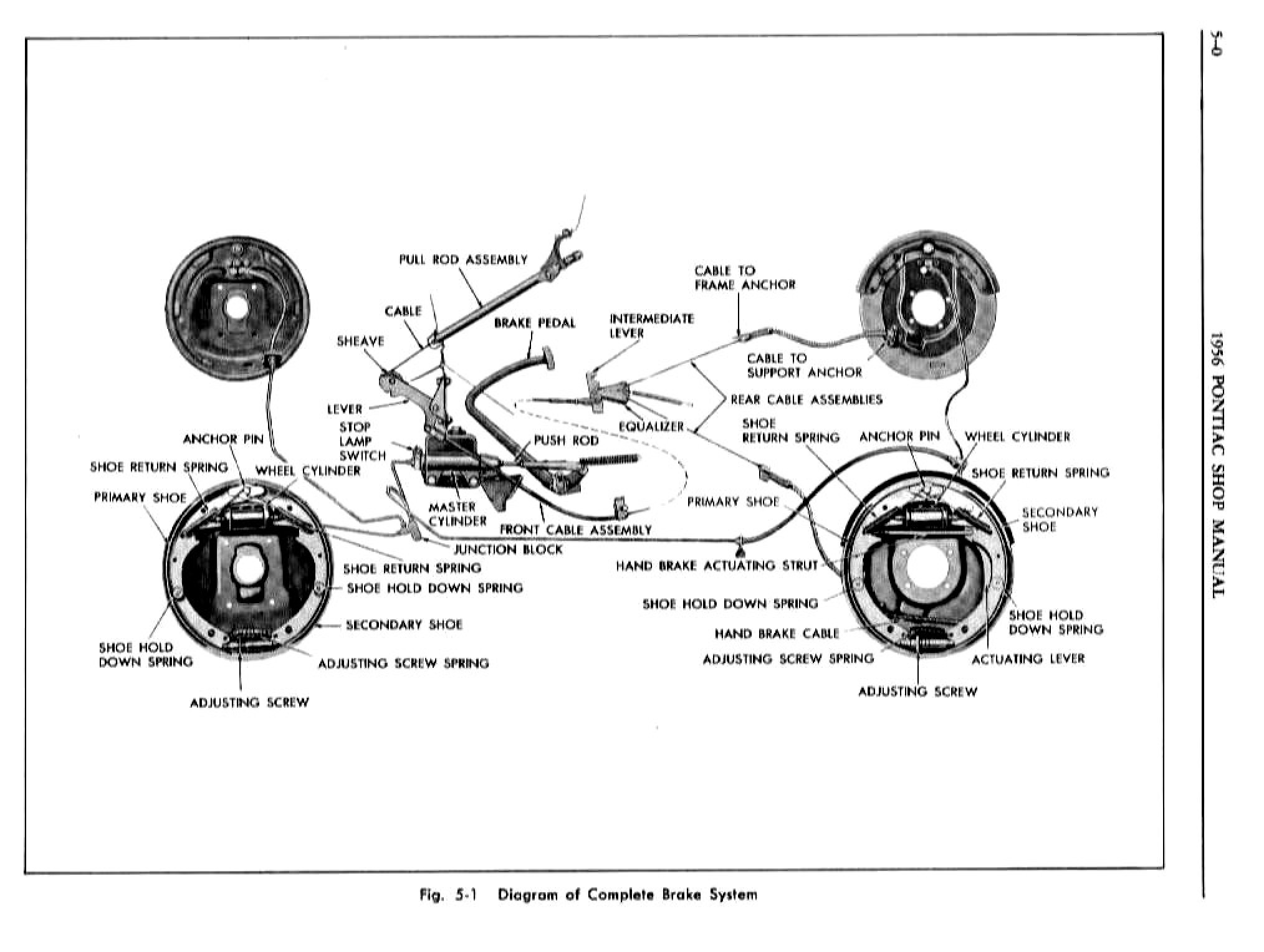 1956 Pontiac Shop Manual- Brakes Page 1 of 49