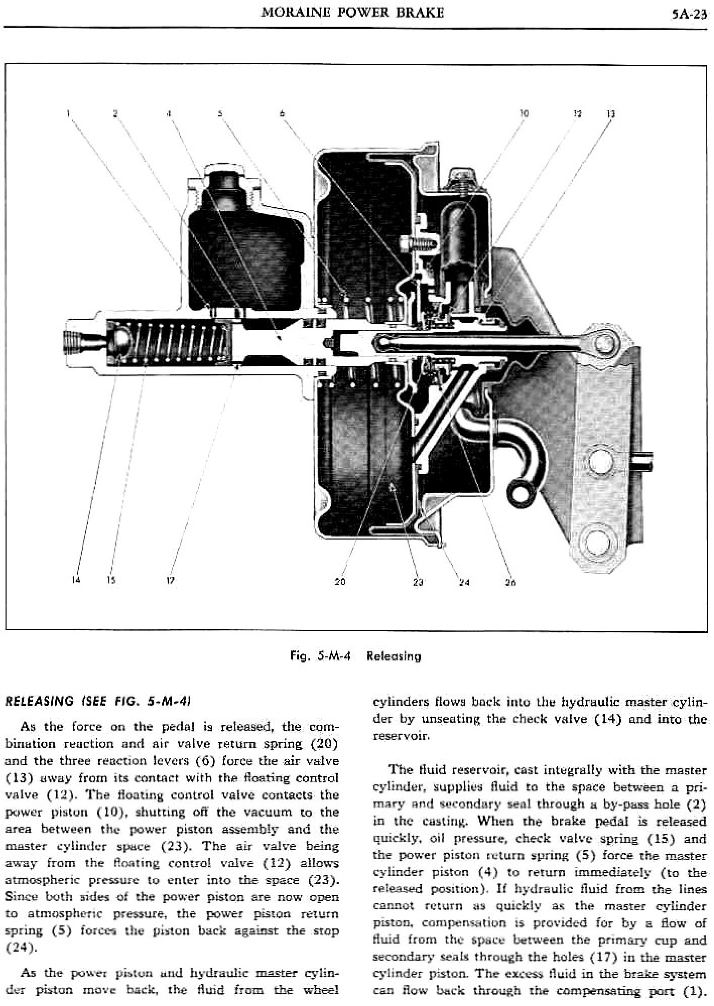 1959 Pontiac Shop Manual- Power Brakes Page 22 of 33