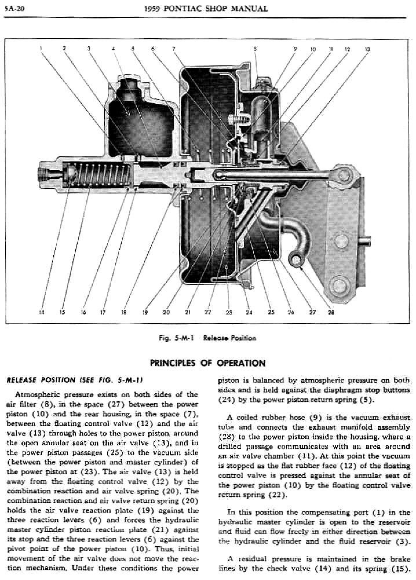 1959 Pontiac Shop Manual- Power Brakes Page 19 of 33