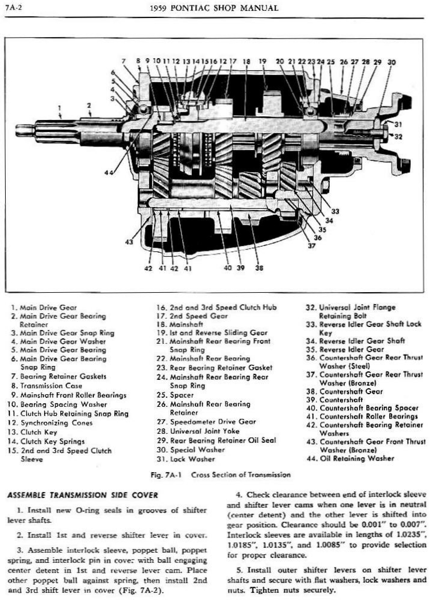 1959 Pontiac Shop Manual- HD Trans. Page 2 of 9