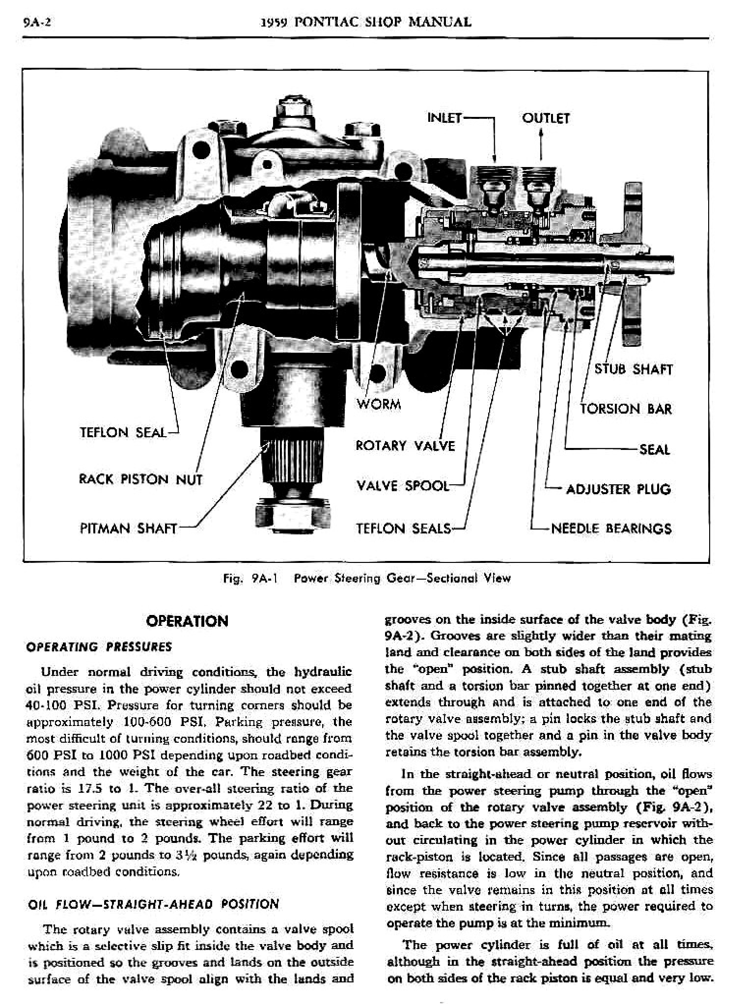 1959 Pontiac Shop Manual- Power Steering Page 2 of 40