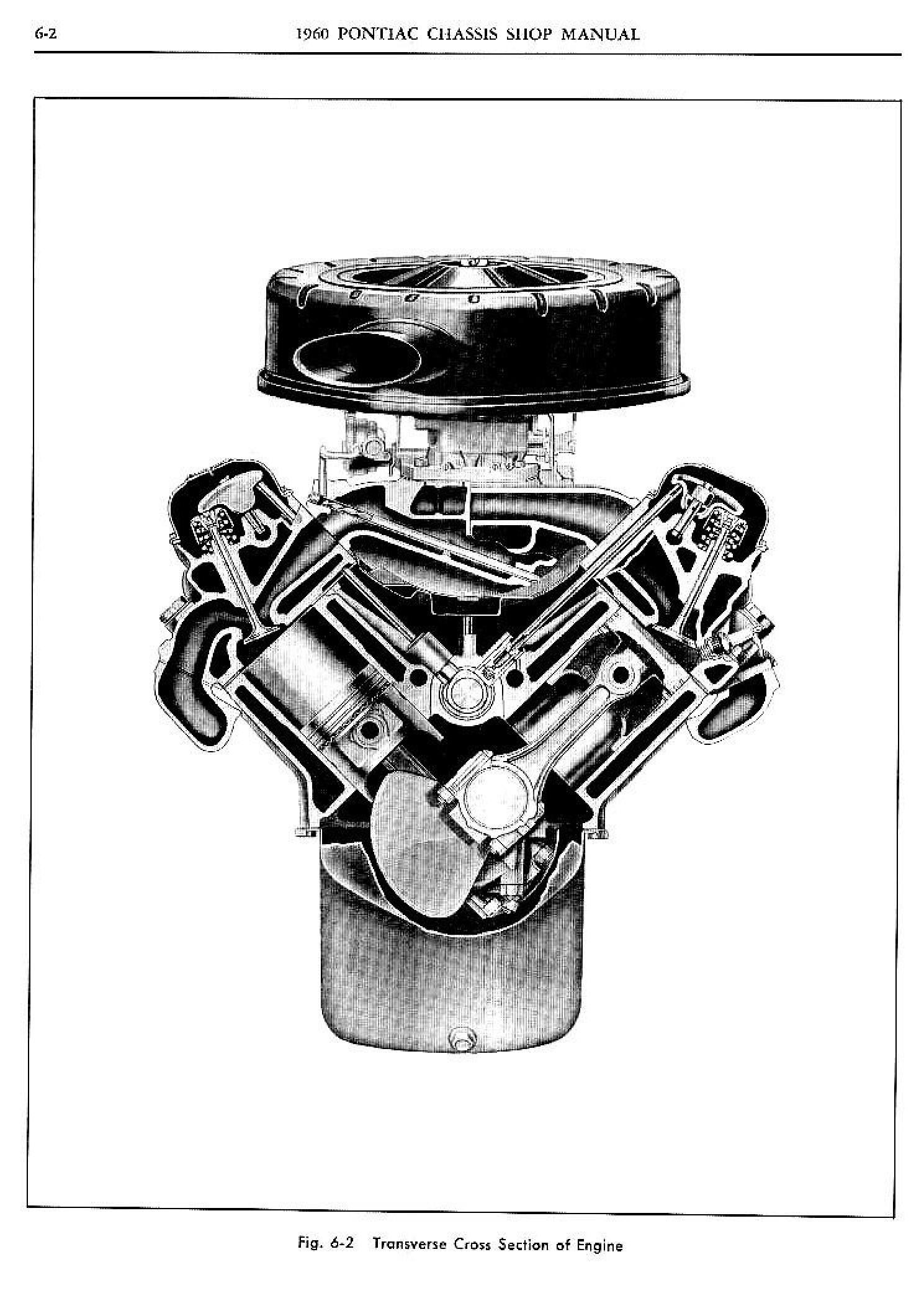 1960 Pontiac Shop Manual- Engine Page 2 of 48