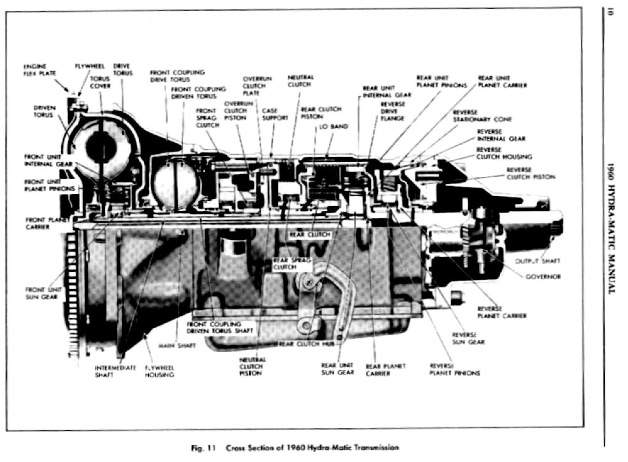 1960 Pontiac Shop Manual- Hydra-Matic Page 9 of 112