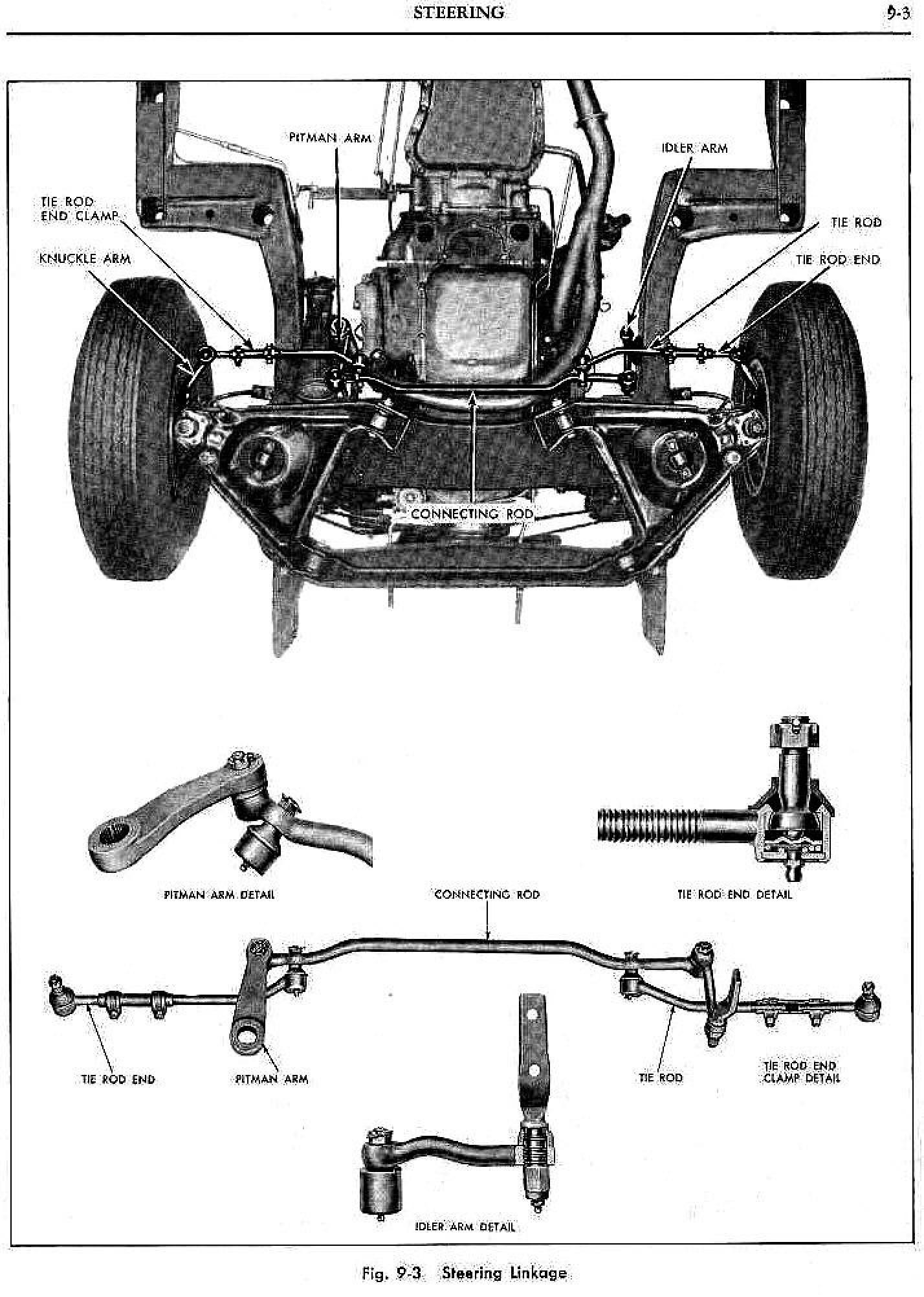 1961 Pontiac Shop Manual- Steering Page 3 of 22
