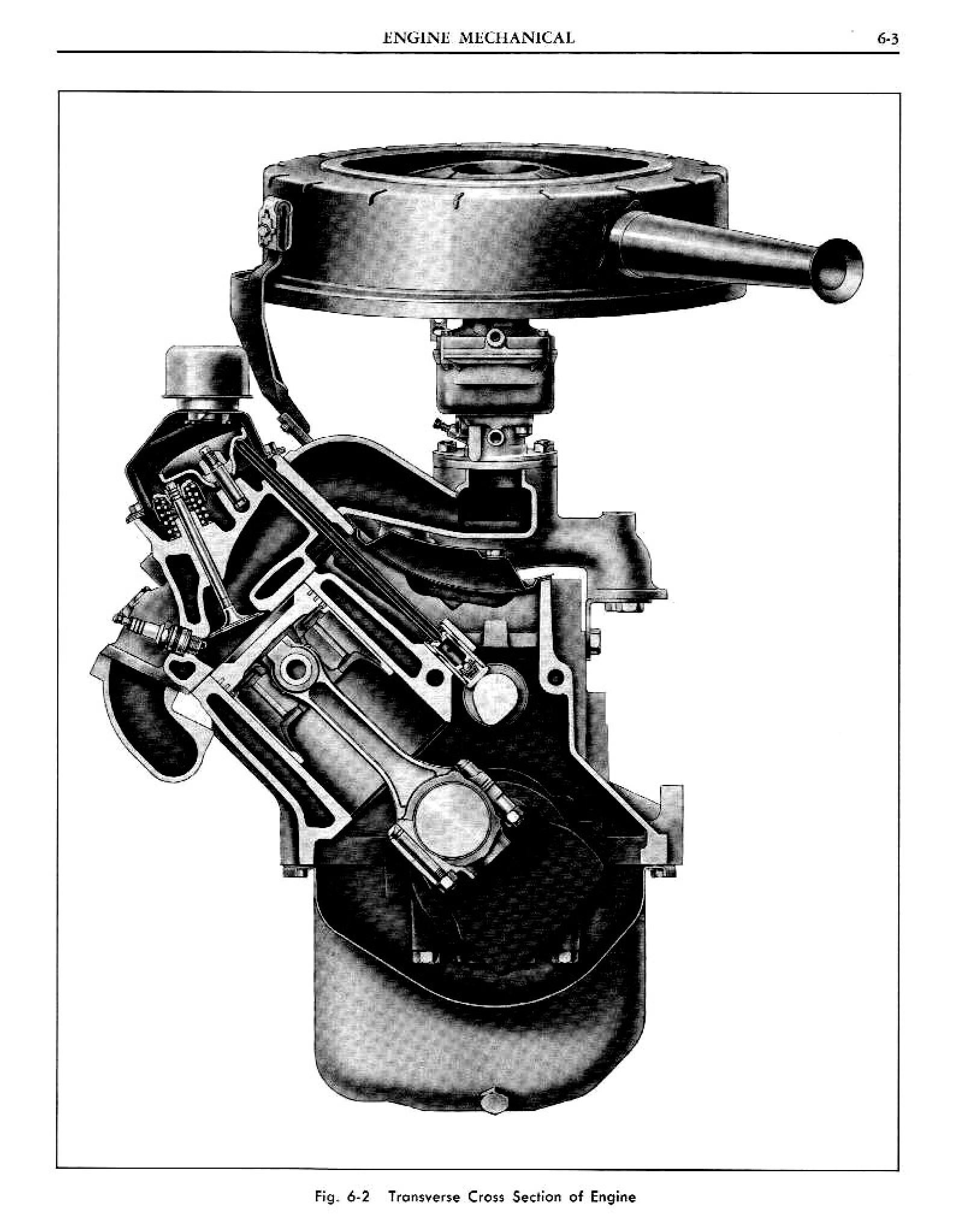 1961 Pontiac Tempest Shop Manual- Engine Page 3 of 71