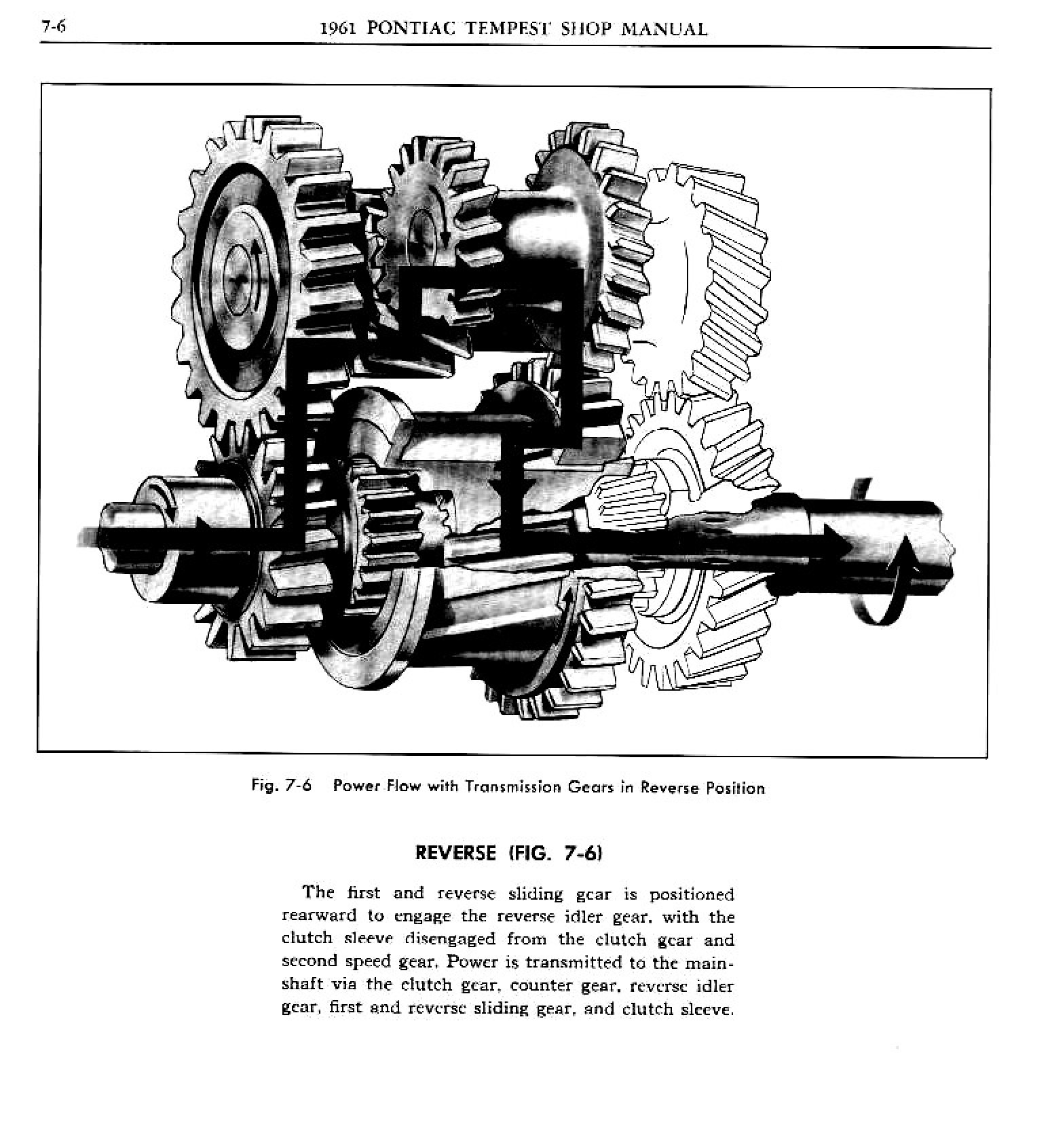 1961 Pontiac Tempest Shop Manual- Synchro-Mesh