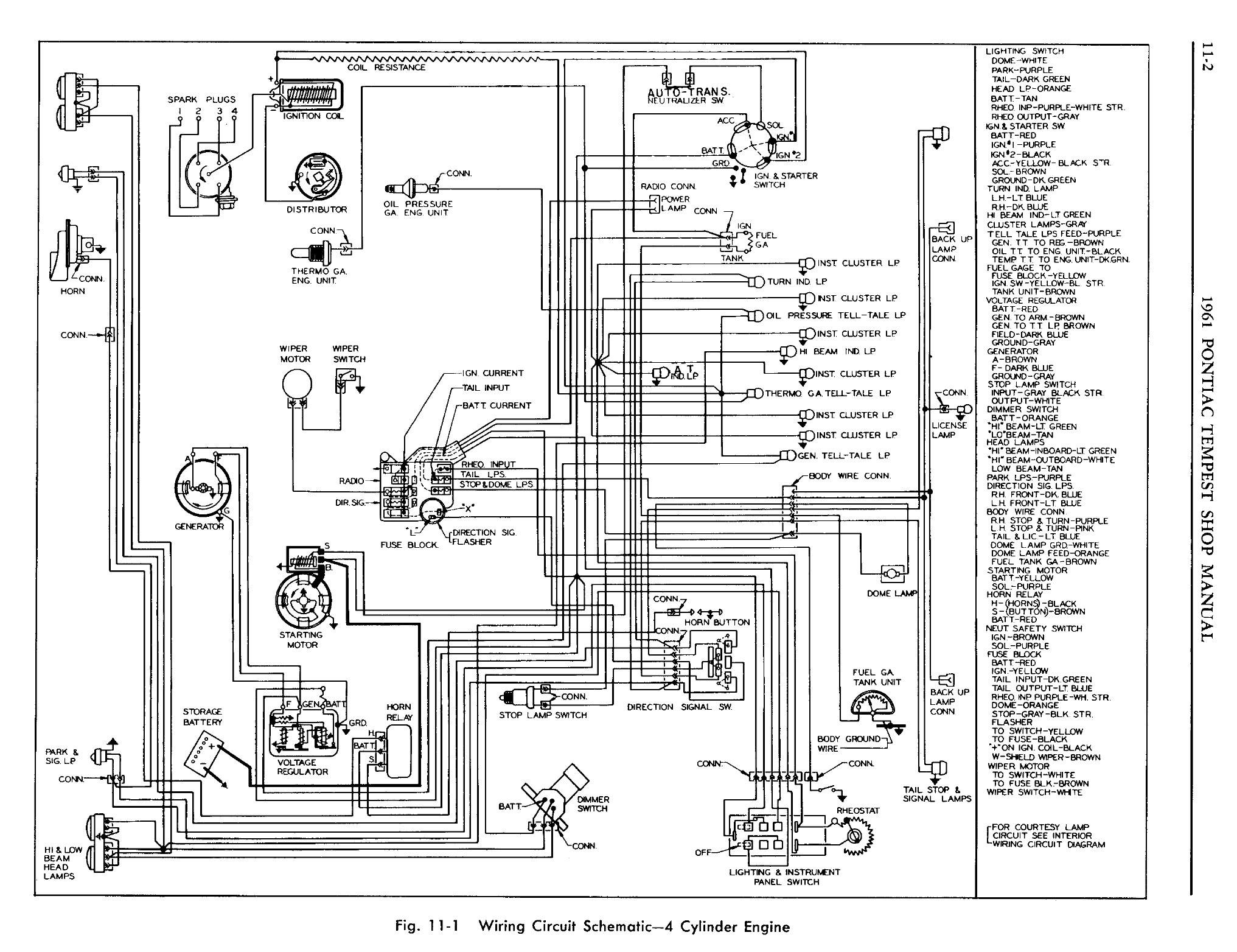 1961 Pontiac Tempest Shop Manual- Electrical Page 2 of 63