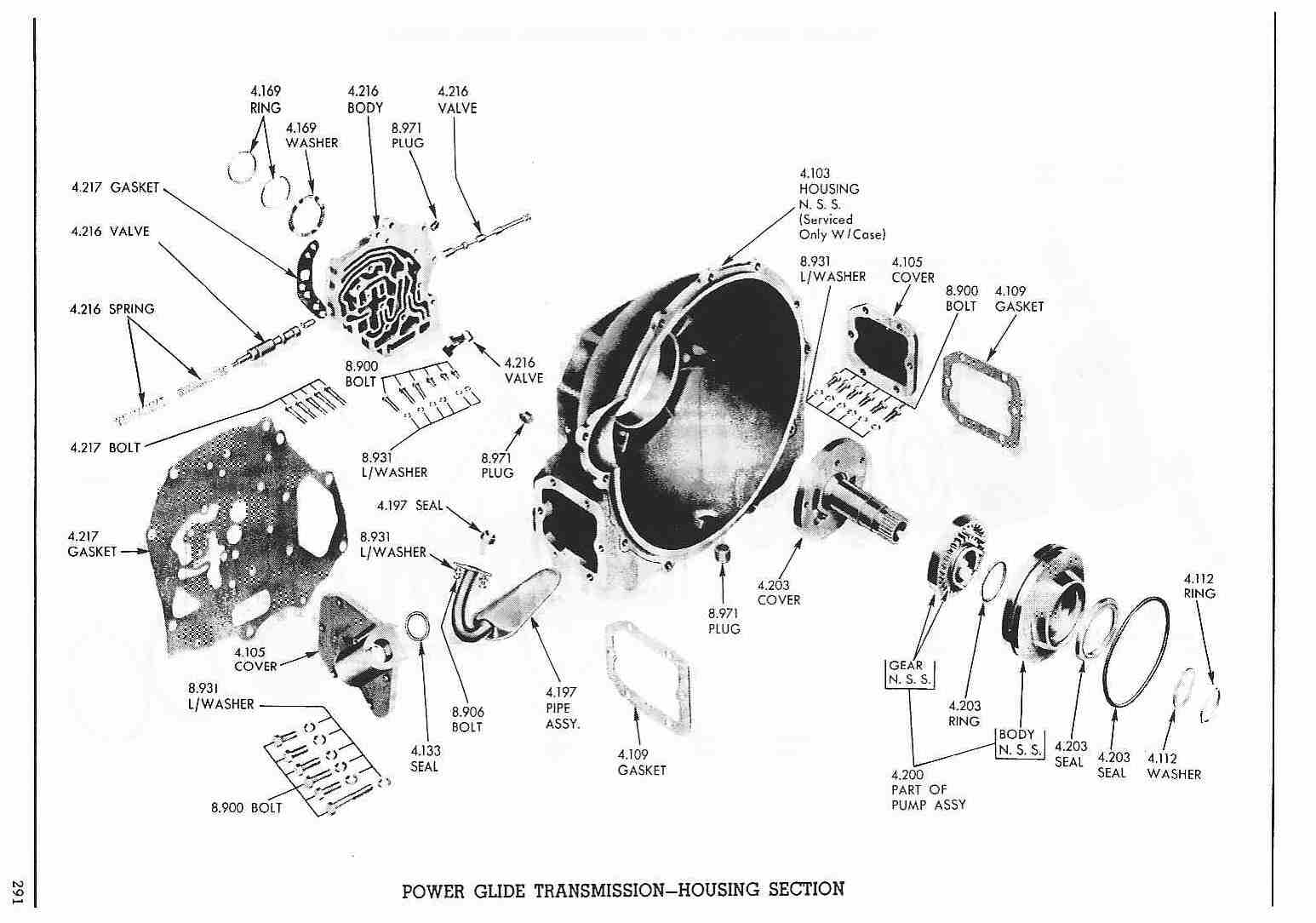 Chevy 235 Automatic Trans Options