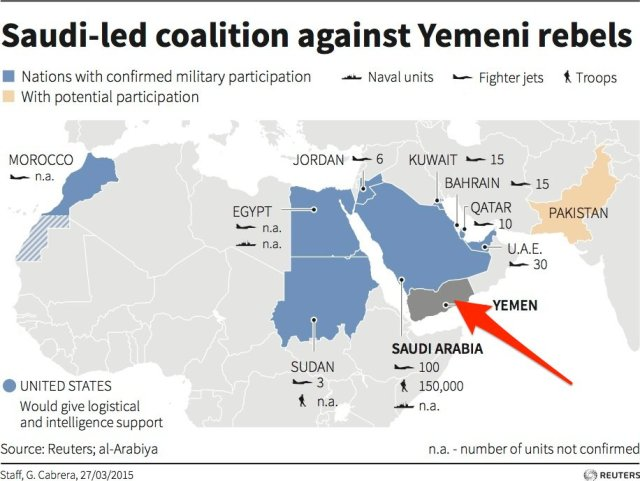 Saudi-led Coalition Map