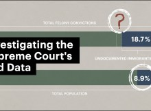 Investigating the Supreme Court's Bad Data