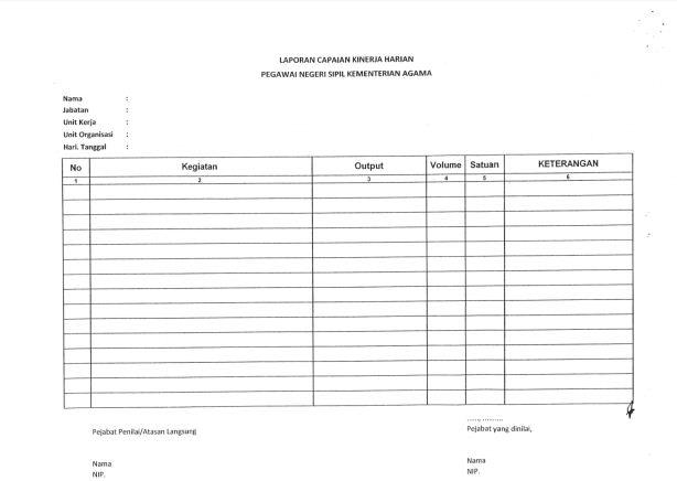 form laporan capaian kinerja harian