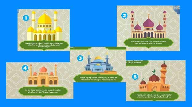 tipologi-masjid