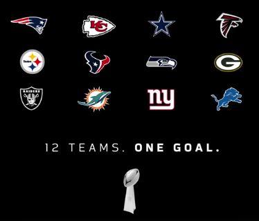Ponturi NFL Antepost: Castigator Super Bowl 51