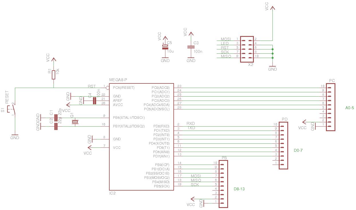 3. Atmega8 — StripboardProto 0.0.0 documentation