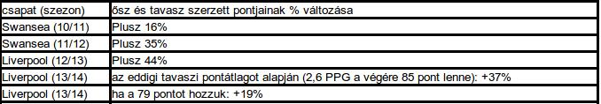 osz-tavasz