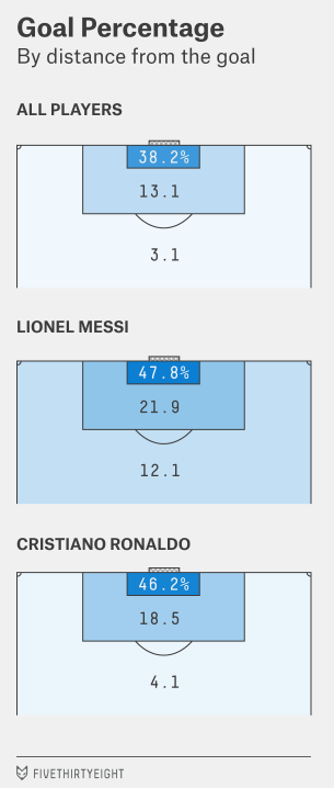 morris-feature-messi-pitch-graphic