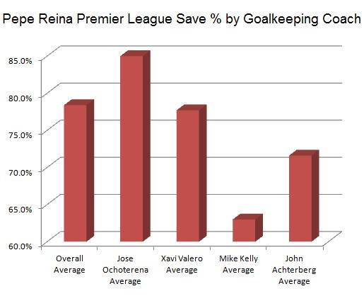 pepe-save-by-coach