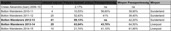 Adi_stats