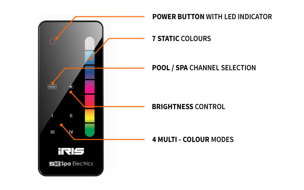 Electrical Rating Suitable For Pool And Spa Equipment Control With
