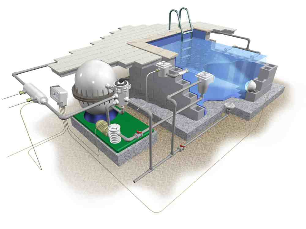 medium resolution of how does pool equipment work in costa mesa ca