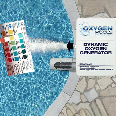 Oxygen Pools system components