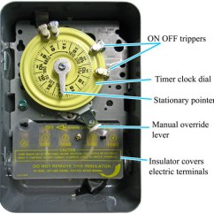 Sprinkler Timer Wiring Diagram 2002 Chevy Cavalier Car Stereo Intermatic Diagram, Intermatic, Get Free Image About