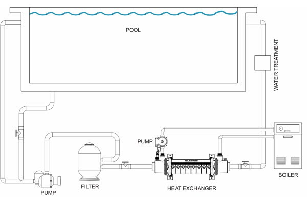 Interesting Swimming Pool Pump Wiring Diagram Pictures ufc204 – Inground Pool Wiring-diagram