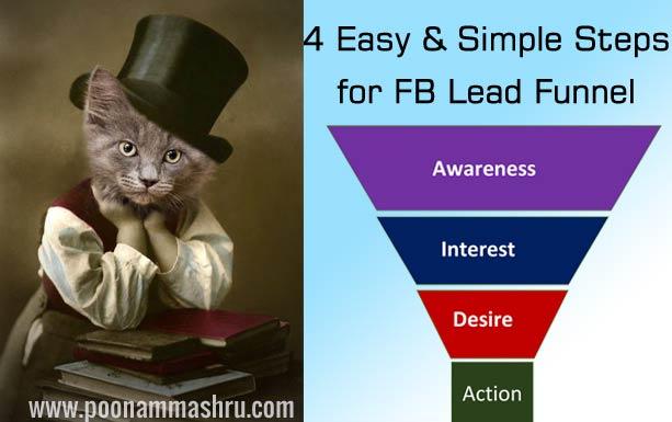 sales funnel - fb ads sales funnel
