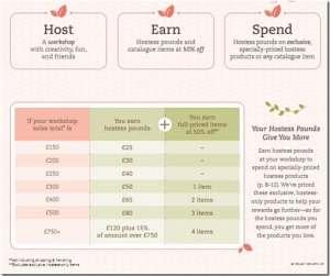 hostess benefits_thumb[1]