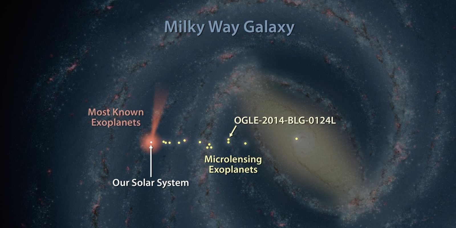 Milky Way Map Shows The Tiny Fraction Of Nearby Planets We