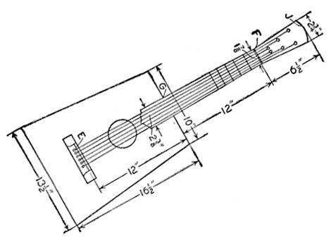 Electric Guitar Wiring Diagram For Schecter Schecter