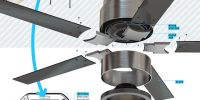 induction motor used in ceiling fan - 28 images - to ...