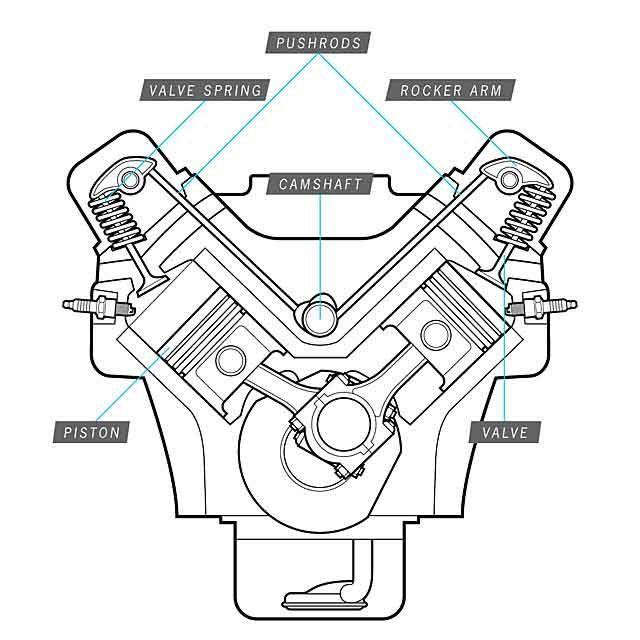 1993 Honda Del Sol Fuse Box Diagram. Honda. Auto Fuse Box