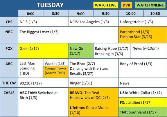 Spring TV 2012: Your Tuesday night survival guide!