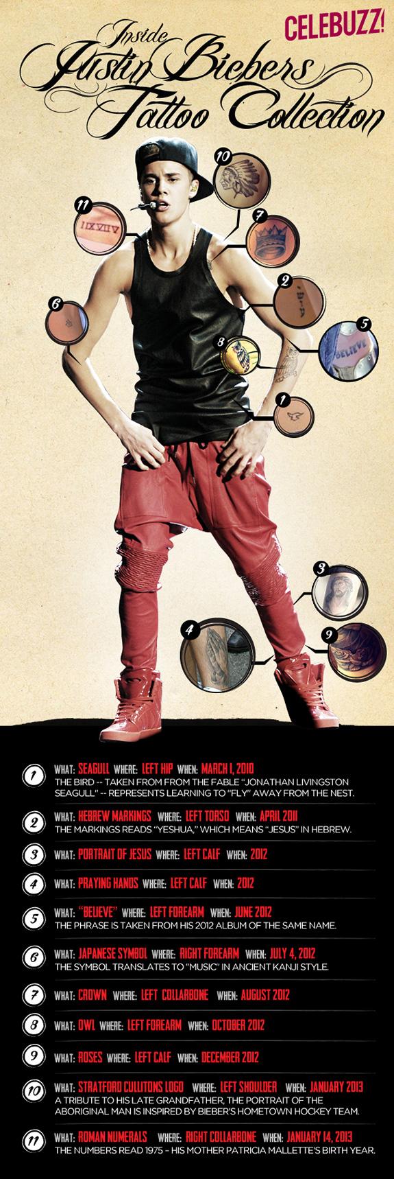 Justin Bieber's Tattoos