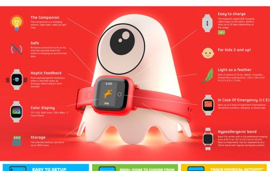 JOY Familytech Releases Octopus Watch Motion Edition  in North America