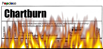 Chartburn Logo