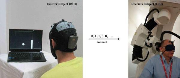 Brain Transmitter Rig