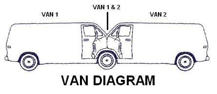 Van Diagram. #funny