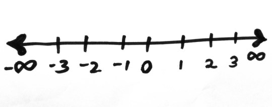 Similar to a Number Line, the past and future continue into infinity.