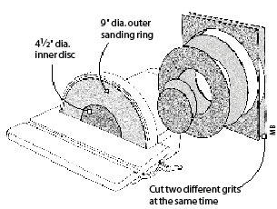 Mount Many Grits on a Single Disc Sander