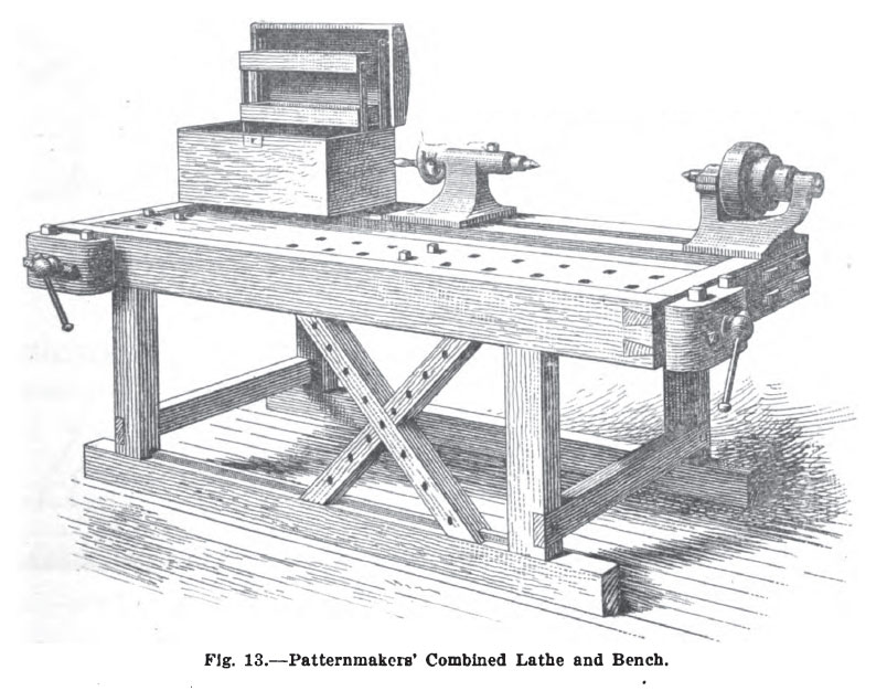A Patternmaker's Workbench and Vise