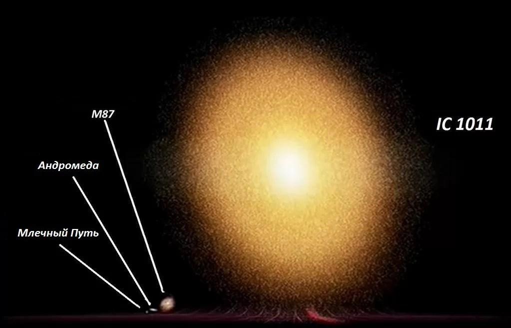 Относительный размер Млечного Пути