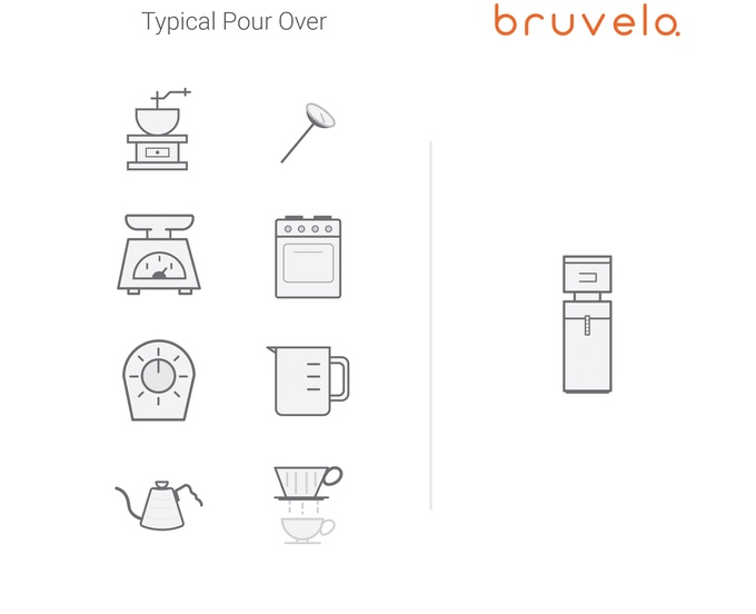 Bruvelo: The Smartest, Most Compact Coffee Maker Yet