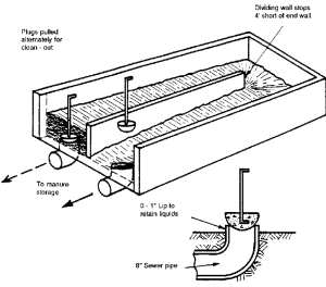Figure 5. Perspective view of reversing hairpin gutter.