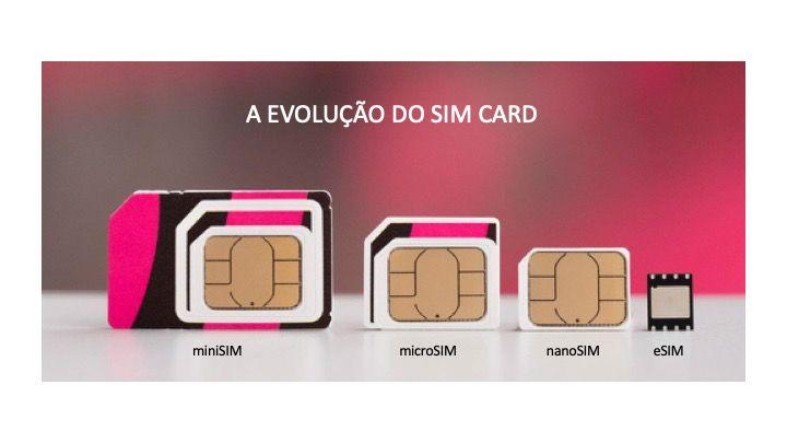 o que é eSIM e como usar em viagens. sim card