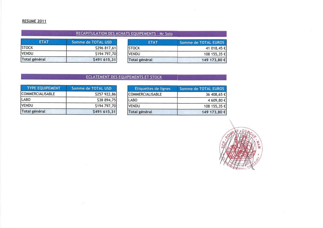 Constat dhuissier effectué selon les règles de lart Page36 1 - En mars 2009, RANARISON Tsilavo envoie les trois premiers virements de CONNECTIC à EMERGENT pour payer les deux factures de produits CISCO destinés à CONNECTIC. Il a lui même établi les 3 factures EMERGENT lors du passage à la douane française