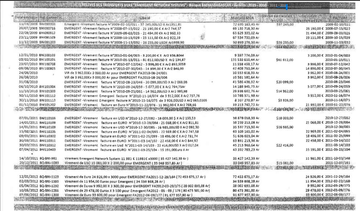 BNI Relevé des transferts vers EMERGENT dans la plainte avec demande darrestation de RANARISON Tsilavo - En mars 2009, RANARISON Tsilavo envoie les trois premiers virements de CONNECTIC à EMERGENT pour payer les deux factures de produits CISCO destinés à CONNECTIC. Il a lui même établi les 3 factures EMERGENT lors du passage à la douane française