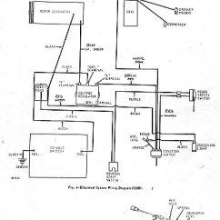 John Deere Sabre Wiring Diagram 2009 Smart Car Radio Garden Tractor Parts List Manual Book