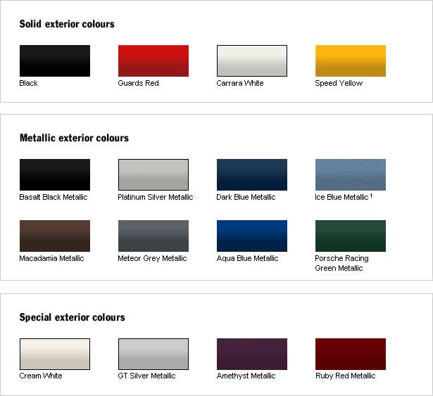Porsche exteriour colours